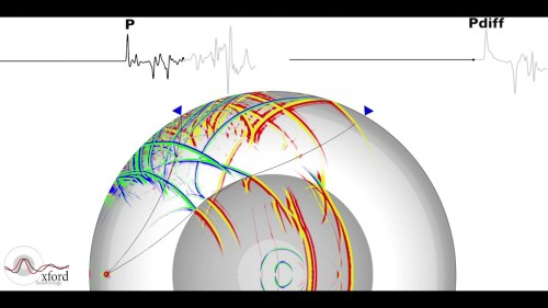 small resolution of  video seismic wave propagation in a spherically symmetric earth model