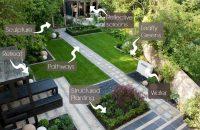 How to create a modern Japanese garden - Earth Designs ...