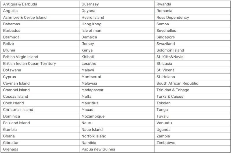 60 Free Visa Countries to Enter Tanzania