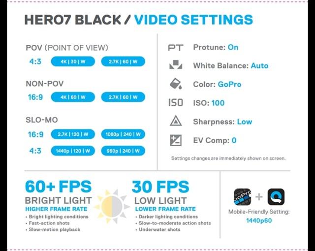GoPro Hero7 Black review specs features