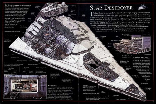 pirate ship inside diagram nissan 1400 ignition wiring star wars: incredible cross-sections | earthly mission
