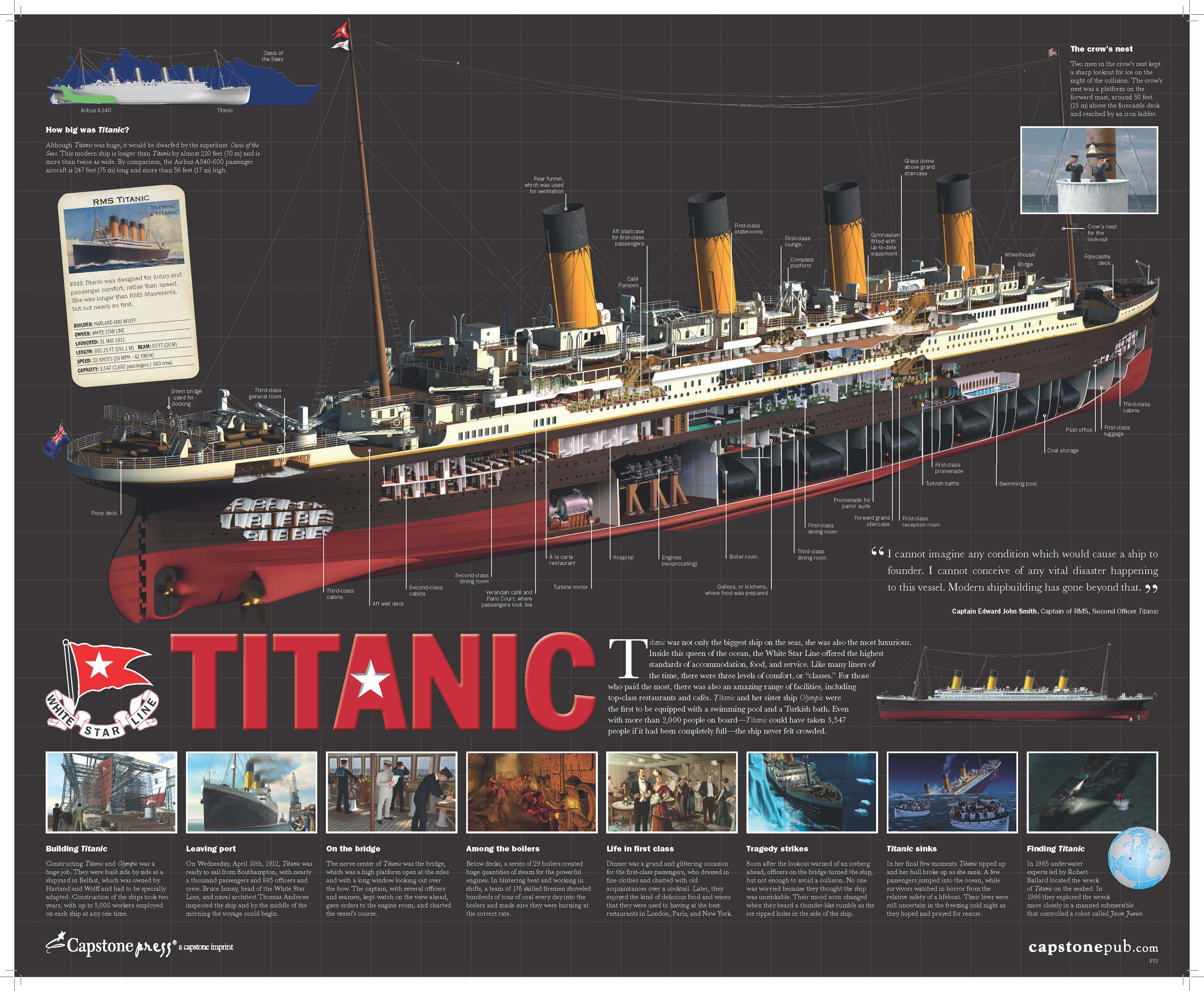titanic boat diagram car trailer wire 5 amazing infographics earthly mission