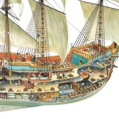 Pirate Ship Inside Diagram Semi Truck An Elizabethan Sailing | Earthly Mission