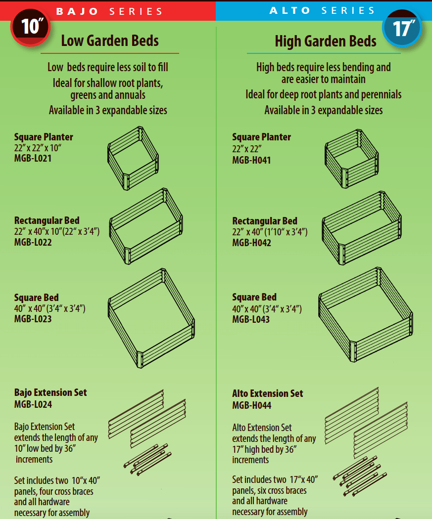 hight resolution of garden bed sizes