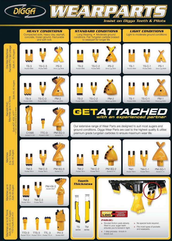 http://www.earthmoving.com.au/product/auger-wear-parts-chart/