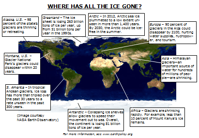 WHERE HAS ALL THE ICE GONE?