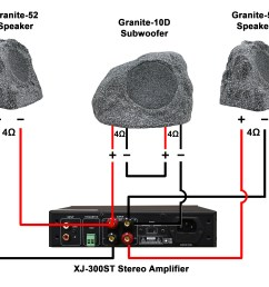 rock on granite 10d subwoofer earthquakesound eu dvc speaker wiring diagrams dual 2 ohm wiring diagram [ 2411 x 1964 Pixel ]