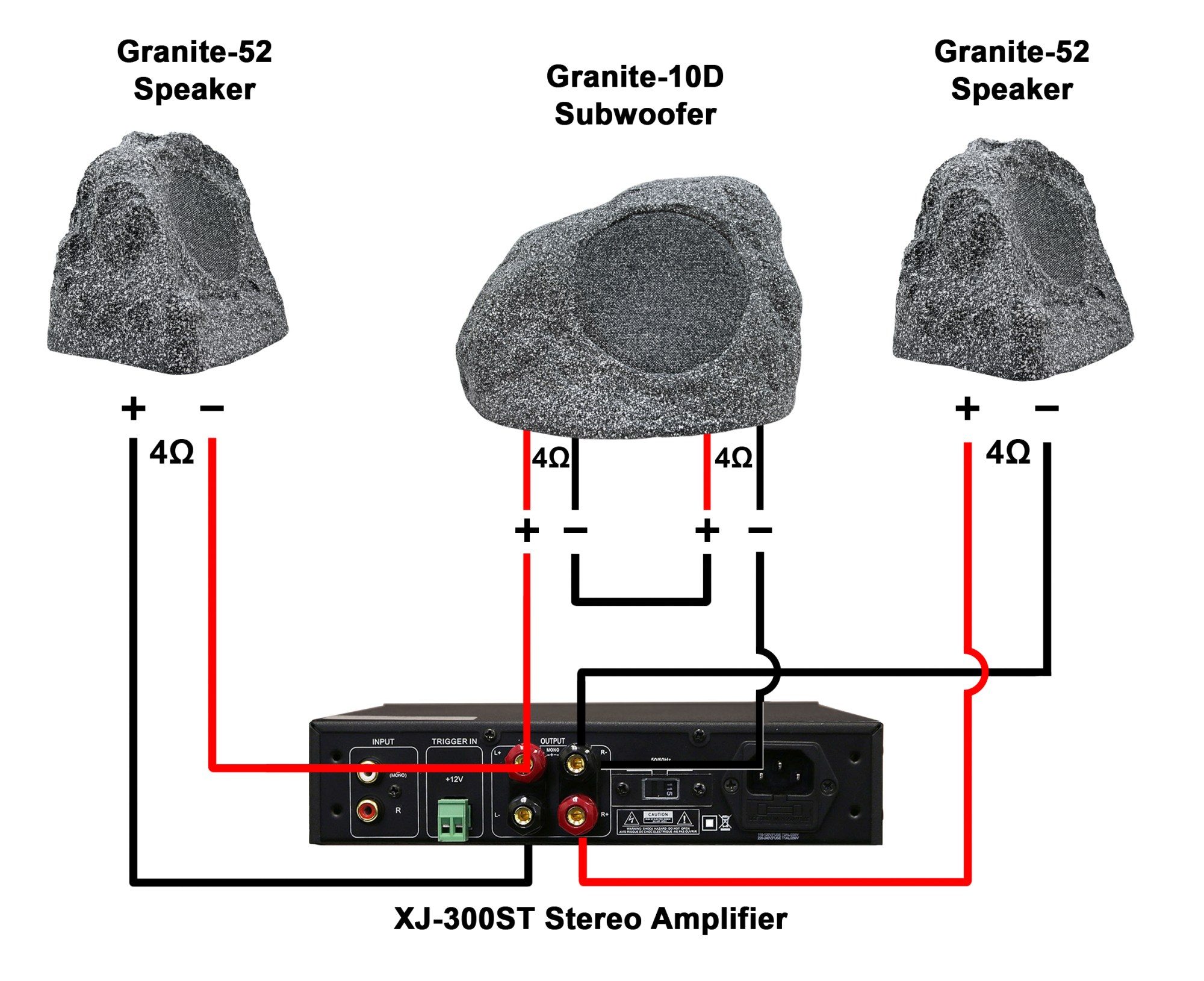 hight resolution of rock on granite 10d subwoofer earthquakesound eu dvc speaker wiring diagrams dual 2 ohm wiring diagram