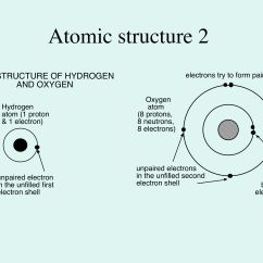 Simple Atom Diagram Single Phase Motor Starter Wiring Structure Of Water