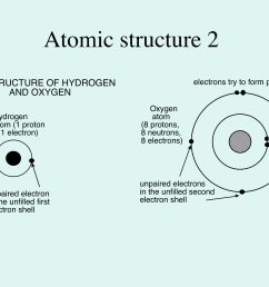 figure 1c this shows the atomic structure of hydrogen and oxygen in each case the nucleus consists of the essential protons one for hydrogen and 8 for  [ 2999 x 2249 Pixel ]
