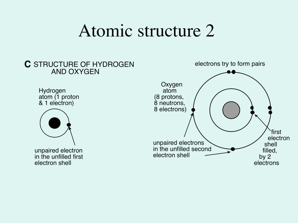 medium resolution of figure 1c this shows the atomic structure of hydrogen and oxygen in each case the nucleus consists of the essential protons one for hydrogen and 8 for