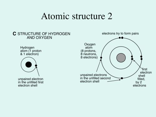small resolution of figure 1c this shows the atomic structure of hydrogen and oxygen in each case the nucleus consists of the essential protons one for hydrogen and 8 for