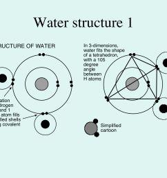 atom diagram of water [ 2999 x 2249 Pixel ]