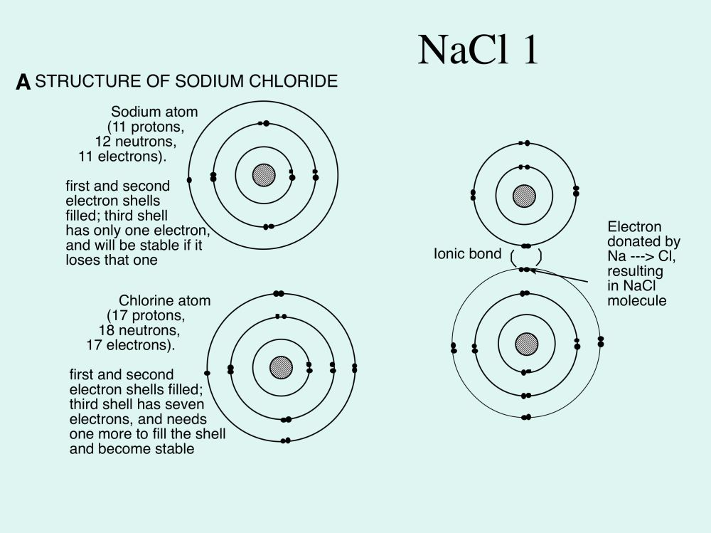 medium resolution of sodium atom diagram