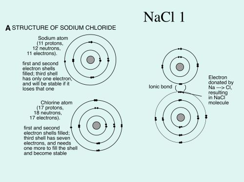 small resolution of sodium atom diagram