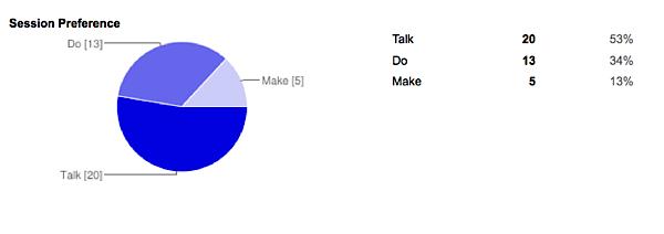 Proposal type pie chart