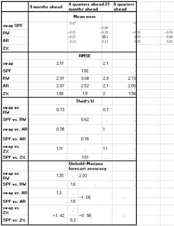 如何免費在線將PDF轉換為Excel電子表格