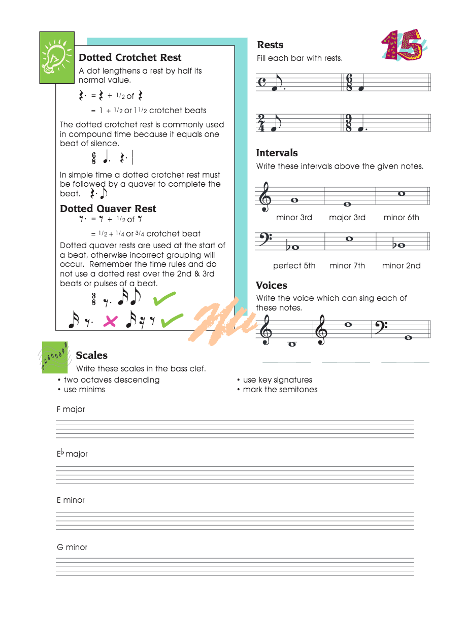 medium resolution of Grade 3 - easiLEARNmusic.co.uk