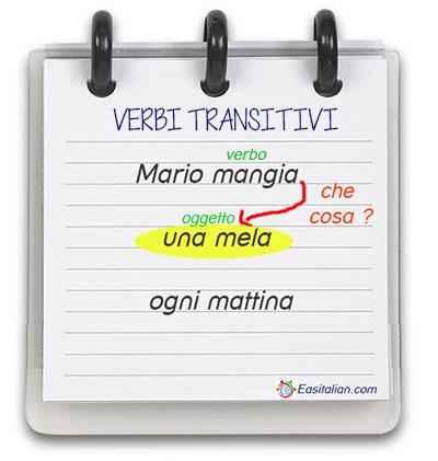 verbi_trans