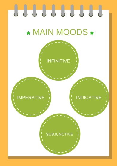 italian main moods