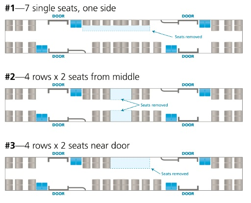 BART tested three different layouts for removing some seats in train cars to provide more standing room before deciding to pursue the No. 1 configuration, which has a single row of seats along one side. (Image courtesy BART)