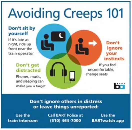 Avoiding creeps