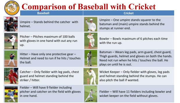 Some comparisons between cricket and baseball. there are some similarities ...