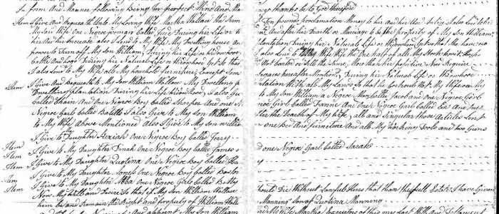 Will of William Wallace of Martin County (1775)