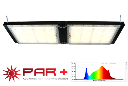 Par+ 275W LED Grow Light