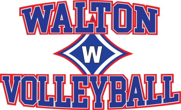 Walton volleyball summer camps