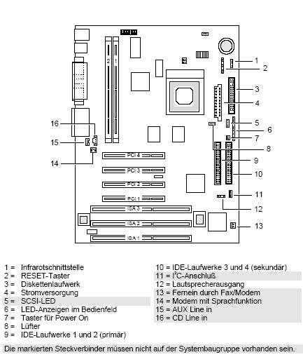 Informationen zum Fujitsu-Siemens-Mainboard D1034