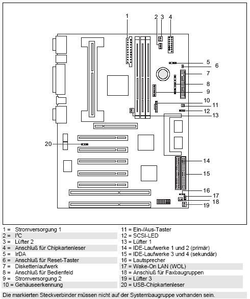 Informationen zum Fujitsu-Siemens-Mainboard D1064