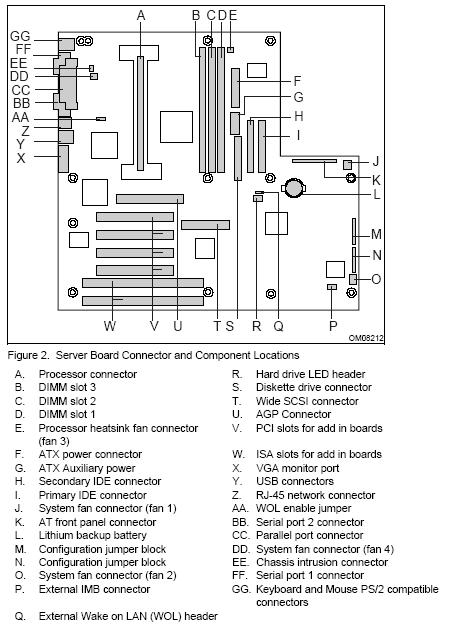 Informationen zum Fujitsu-Siemens-Mainboard D1097