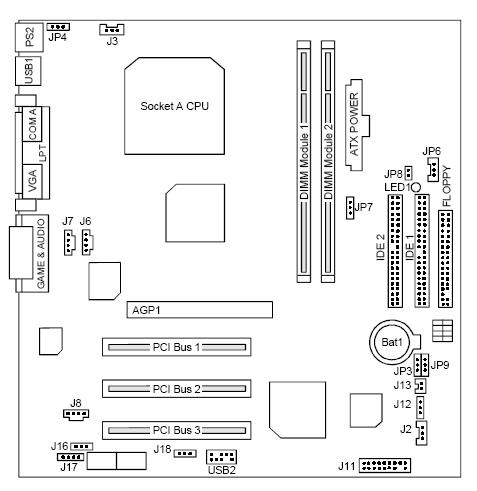 Informationen zum Fujitsu-Siemens-Mainboard D1250