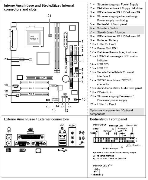 Informationen zum Fujitsu-Siemens-Mainboard D1522