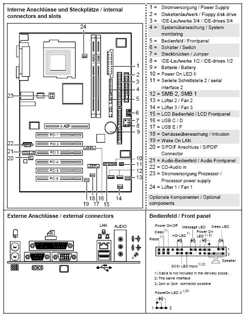 Informationen zum Fujitsu-Siemens-Mainboard D1527