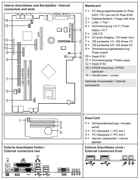 Informationen zum Fujitsu-Siemens-Mainboard D1534