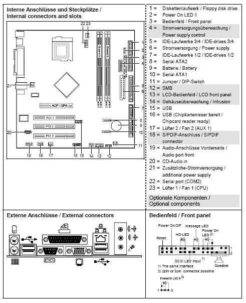 Informationen zum Fujitsu-Siemens-Mainboard D1561