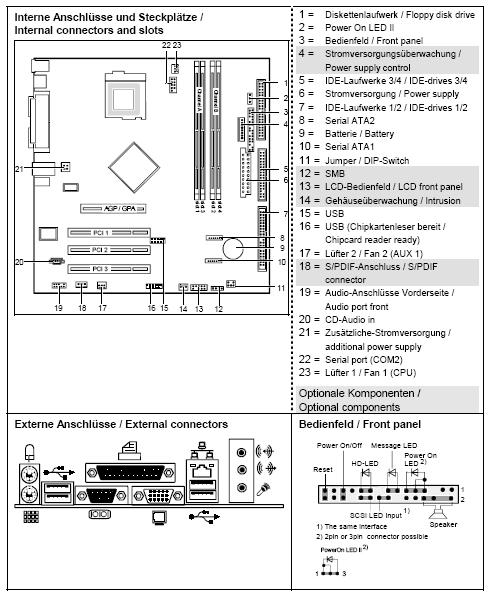 Informationen zum Fujitsu-Siemens-Mainboard D1562