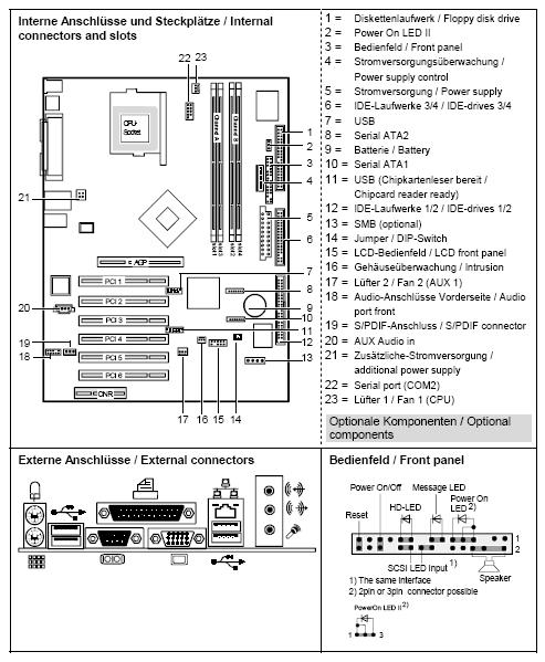 Informationen zum Fujitsu-Siemens-Mainboard D1567