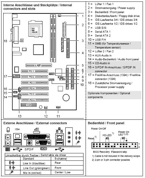 Informationen zum Fujitsu-Siemens-Mainboard D1605