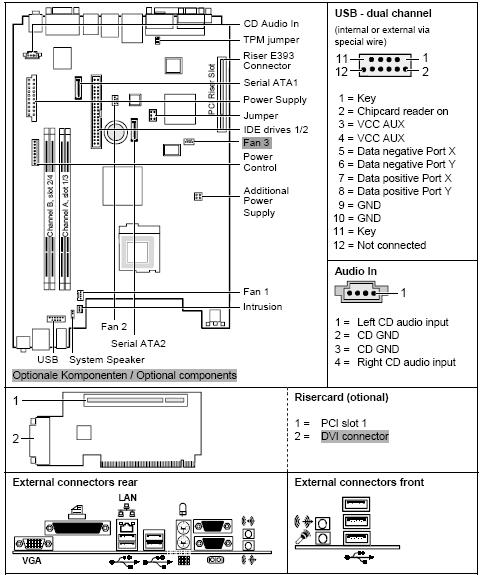 Informationen zum Fujitsu-Siemens-Mainboard D1784