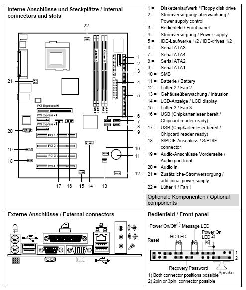 Informationen zum Fujitsu-Siemens-Mainboard D1837