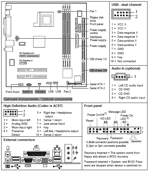Informationen zum Fujitsu-Siemens-Mainboard D2030