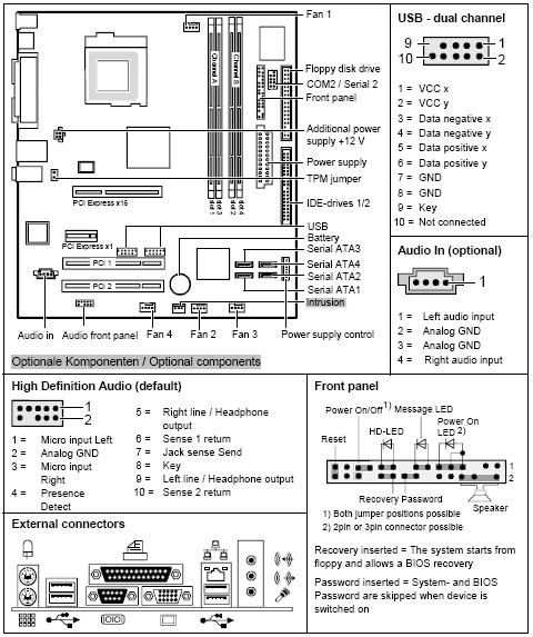 Informationen zum Fujitsu-Siemens-Mainboard D2151