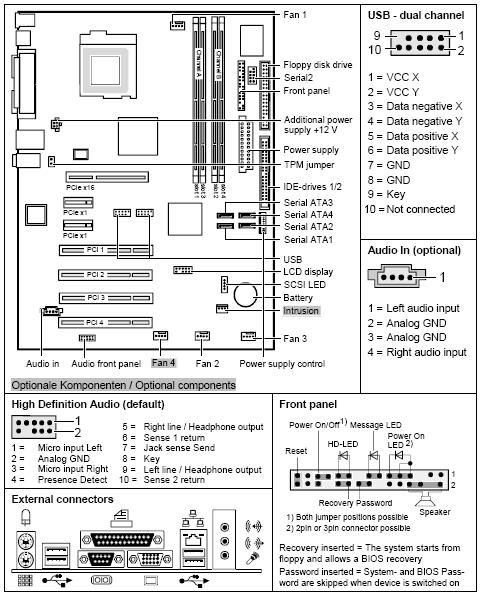 Informationen zum Fujitsu-Siemens-Mainboard D2156