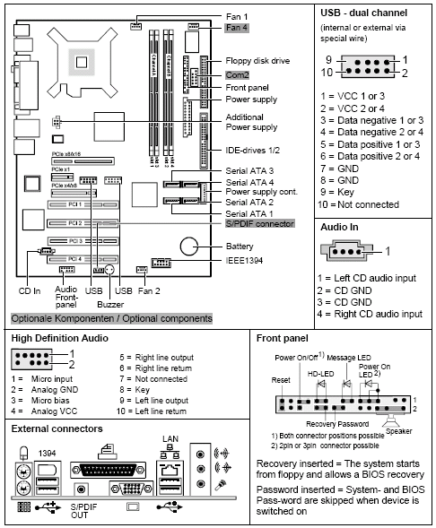Informationen zum Fujitsu-Siemens-Mainboard D2175