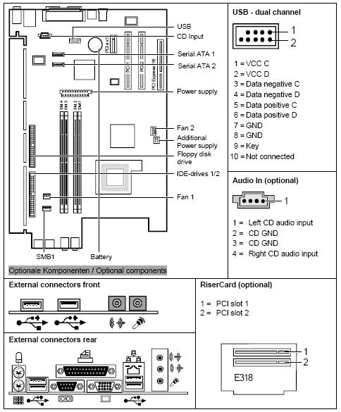 Informationen zum Fujitsu-Siemens-Mainboard D2264