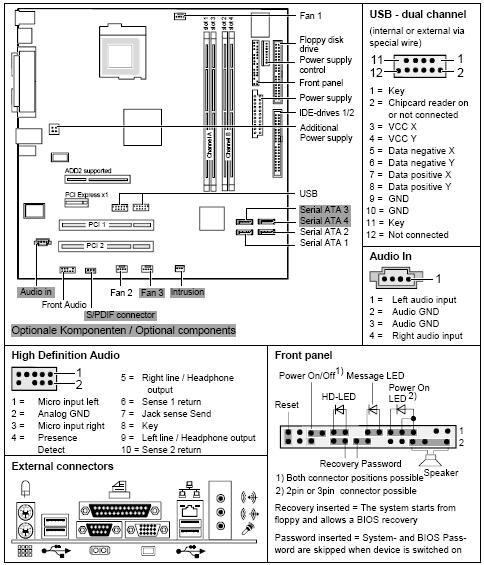Informationen zum Fujitsu-Siemens-Mainboard D2331