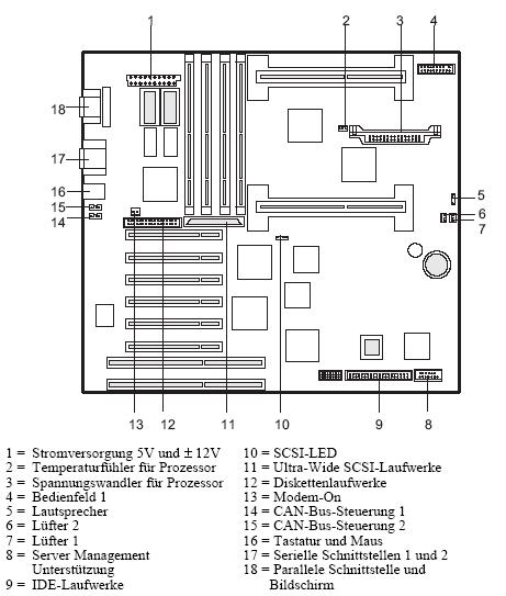 Informationen zum Fujitsu-Siemens-Mainboard D992-MONO